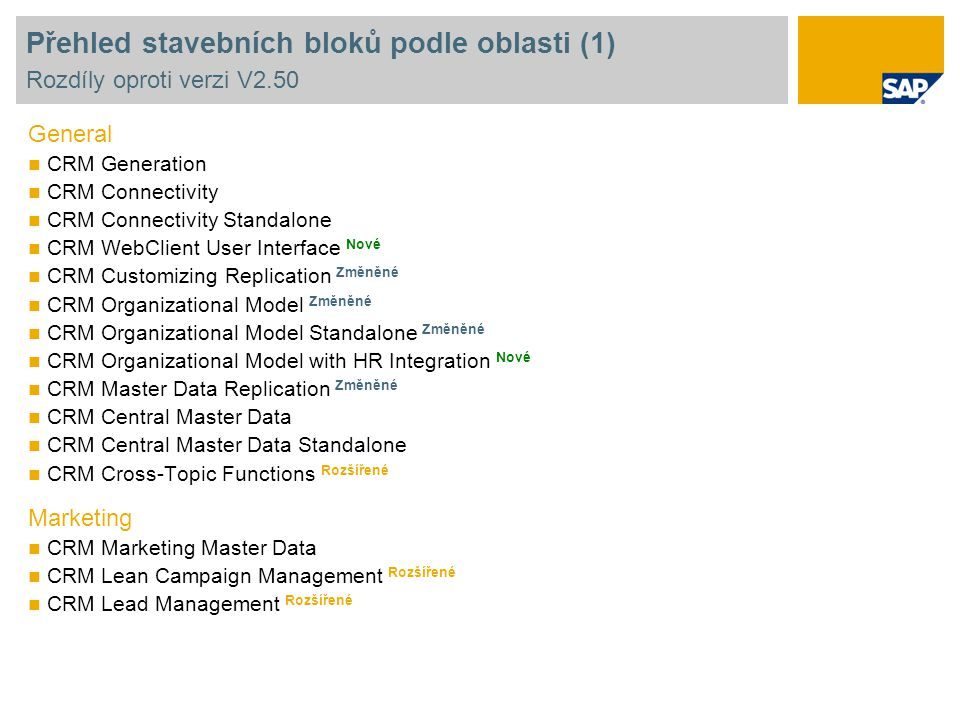 Přehled stavebních bloků podle oblasti (1) Rozdíly oproti verzi V2.50 General CRM Generation CRM Connectivity CRM Connectivity Standalone CRM WebClient User Interface Nové CRM Customizing Replication Změněné CRM Organizational Model Změněné CRM Organizational Model Standalone Změněné CRM Organizational Model with HR Integration Nové CRM Master Data Replication Změněné CRM Central Master Data CRM Central Master Data Standalone CRM Cross-Topic Functions Rozšířené Marketing CRM Marketing Master Data CRM Lean Campaign Management Rozšířené CRM Lead Management Rozšířené