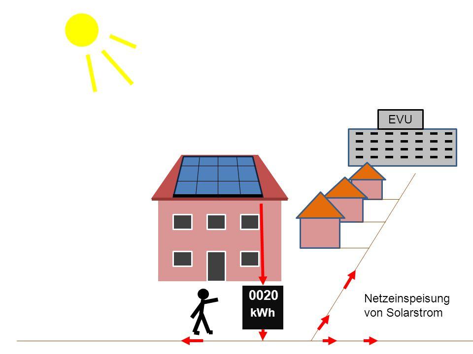 EVU kWh 0020 Netzeinspeisung von Solarstrom