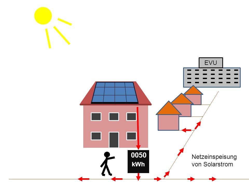 EVU kWh 0050 Netzeinspeisung von Solarstrom