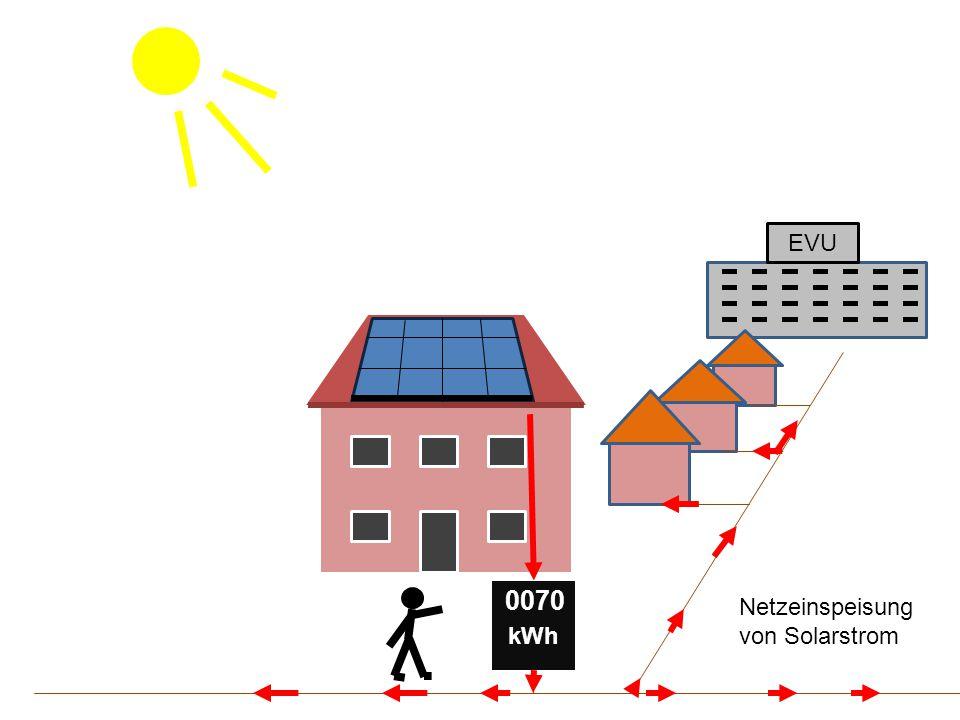 EVU kWh 0070 Netzeinspeisung von Solarstrom