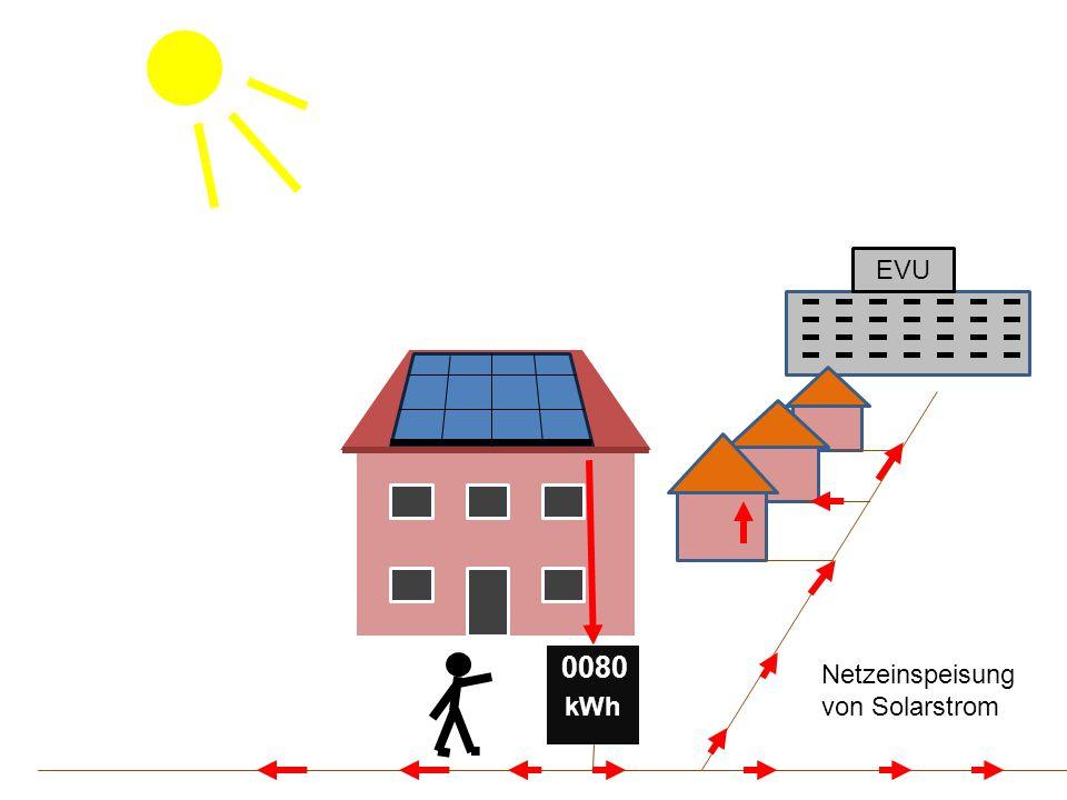 EVU kWh 0080 Netzeinspeisung von Solarstrom