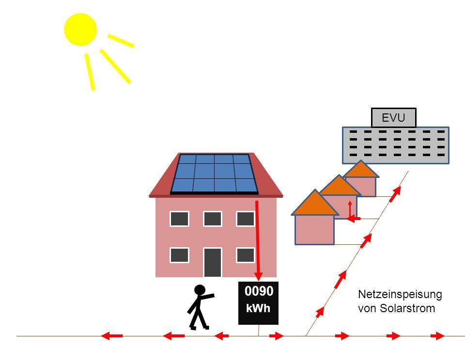 EVU kWh 0090 Netzeinspeisung von Solarstrom