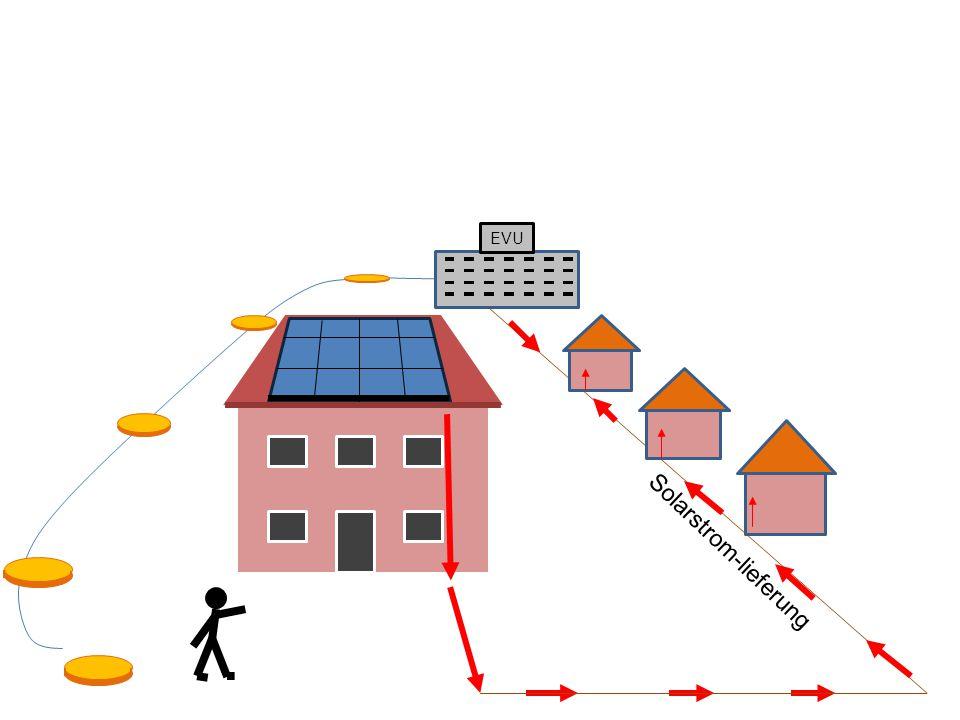 EVU 10000 Solarstrom-lieferung