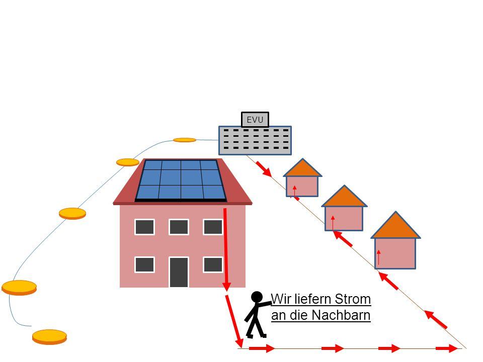 EVU 10000 Wir liefern Strom an die Nachbarn