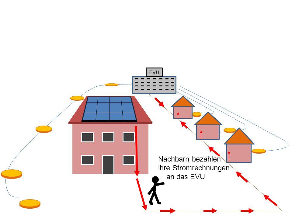 EVU Nachbarn bezahlen ihre Stromrechnungen an das EVU