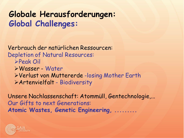 Verbrauch der natürlichen Ressourcen: Depletion of Natural Resources:  Peak Oil  Wasser - Water  Verlust von Muttererde -losing Mother Earth  Arte
