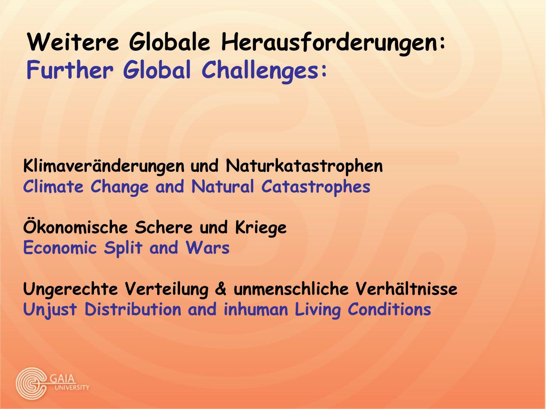 In Aktion treten Moving towards Action Ziel - Goal Bestehende (present) Situation kämpfen - fighting against Kompromisse - compromising