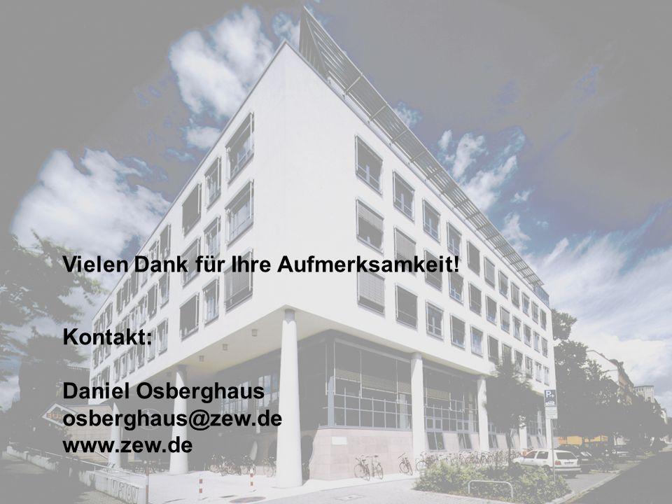 Kontakt: Daniel Osberghaus osberghaus@zew.de www.zew.de Vielen Dank für Ihre Aufmerksamkeit!