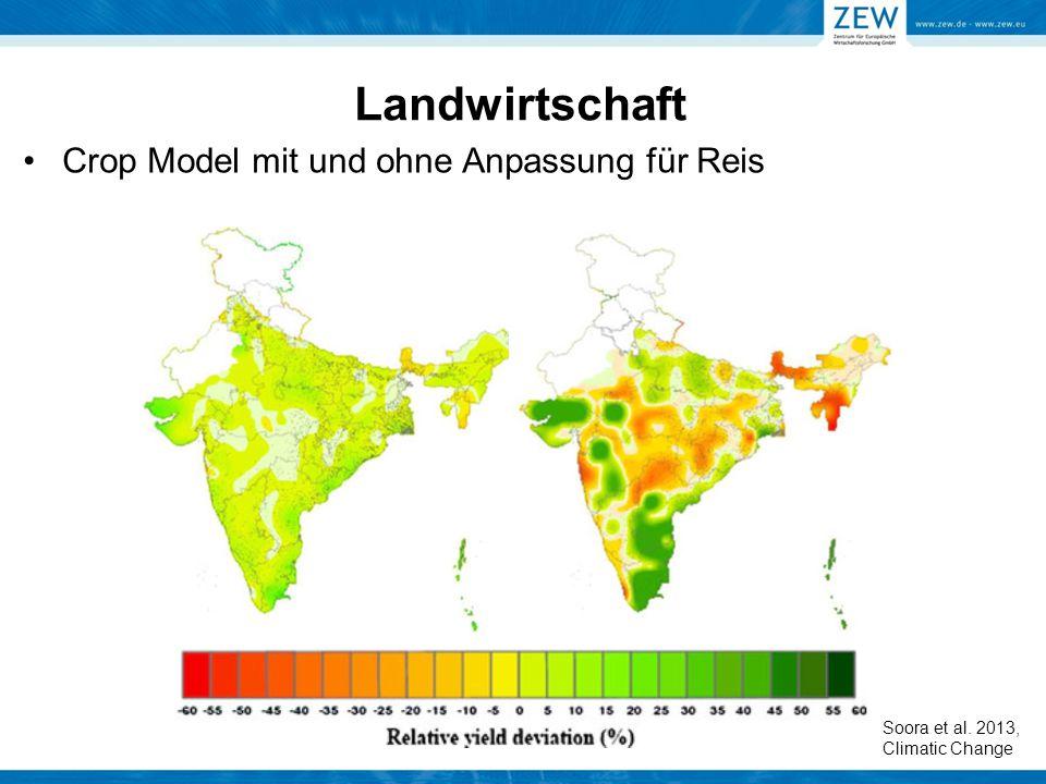 Soora et al. 2013, Climatic Change Landwirtschaft Crop Model mit und ohne Anpassung für Reis