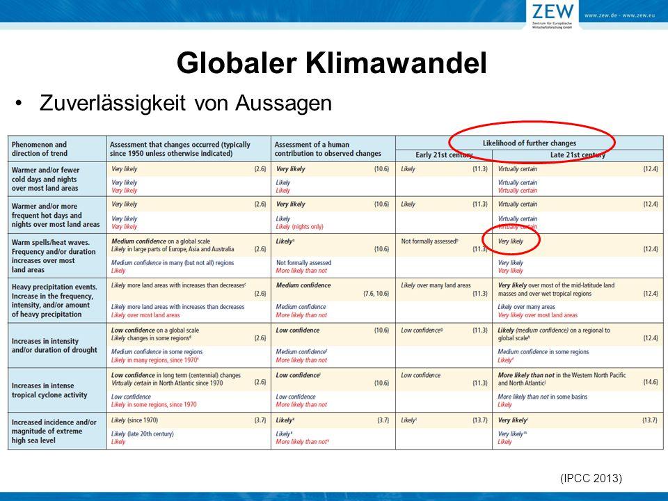 Globaler Klimawandel Zuverlässigkeit von Aussagen (IPCC 2013)