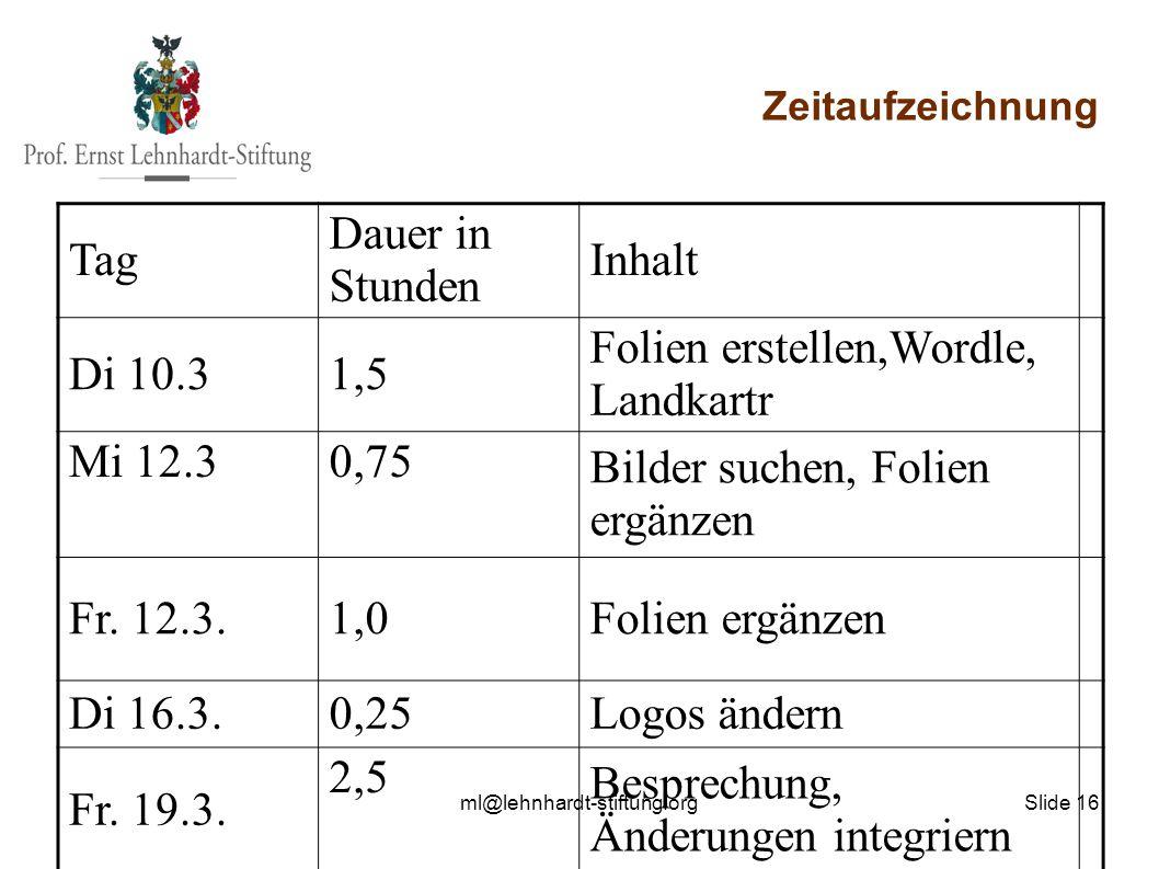 ml@lehnhardt-stiftung.org Slide 16 Zeitaufzeichnung Tag Dauer in Stunden Inhalt Di 10.31,5 Folien erstellen,Wordle, Landkartr Mi 12.30,75 Bilder suchen, Folien ergänzen Fr.