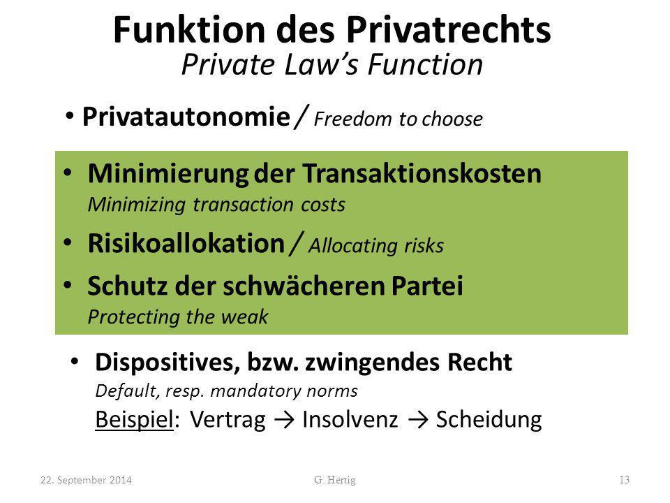 Funktion des Privatrechts Private Law's Function Minimierung der Transaktionskosten Minimizing transaction costs Risikoallokation / Allocating risks S