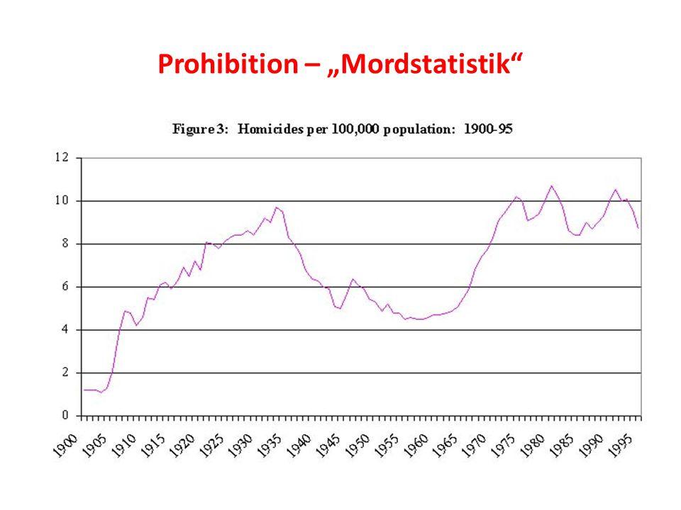 """Prohibition – """"Mordstatistik"""