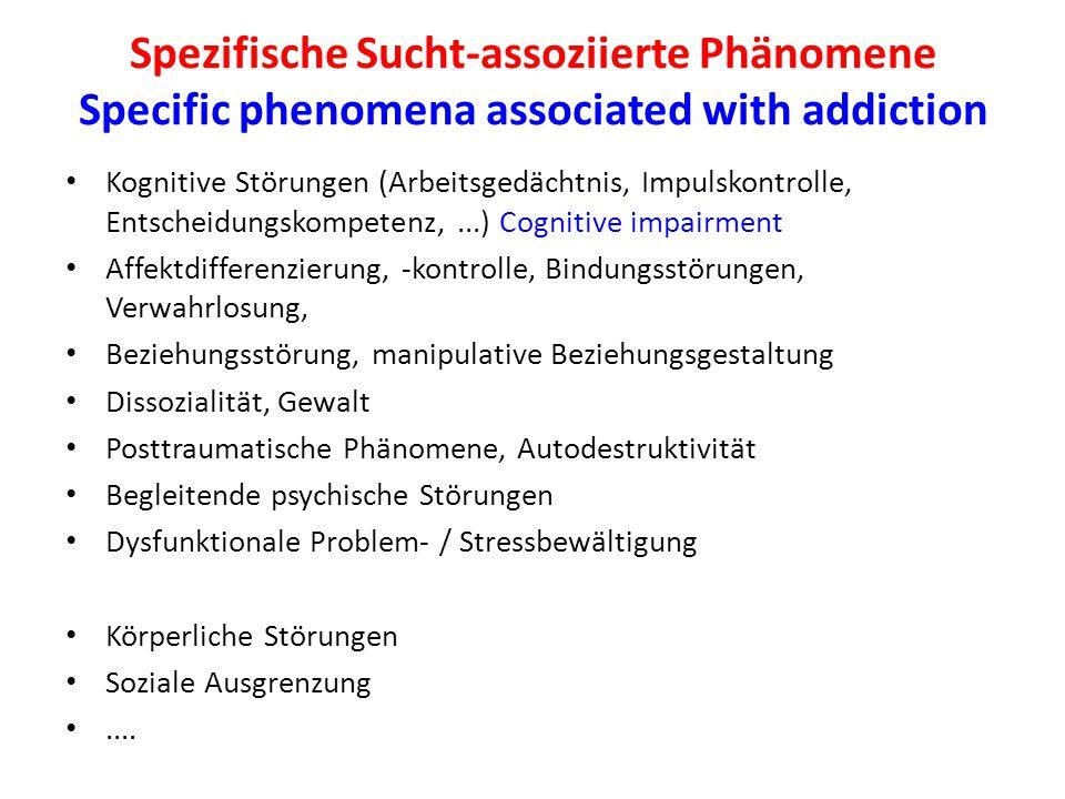 Spezifische Sucht-assoziierte Phänomene Specific phenomena associated with addiction Kognitive Störungen (Arbeitsgedächtnis, Impulskontrolle, Entscheidungskompetenz,...) Cognitive impairment Affektdifferenzierung, -kontrolle, Bindungsstörungen, Verwahrlosung, Beziehungsstörung, manipulative Beziehungsgestaltung Dissozialität, Gewalt Posttraumatische Phänomene, Autodestruktivität Begleitende psychische Störungen Dysfunktionale Problem- / Stressbewältigung Körperliche Störungen Soziale Ausgrenzung....