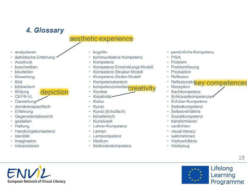 19 4. Glossary  analysieren  ästhetische Erfahrung  Ausdruck  beschreiben  beurteilen  Bewertung  Bild  bildnerisch  Bildung  CEFR-VL  Dars