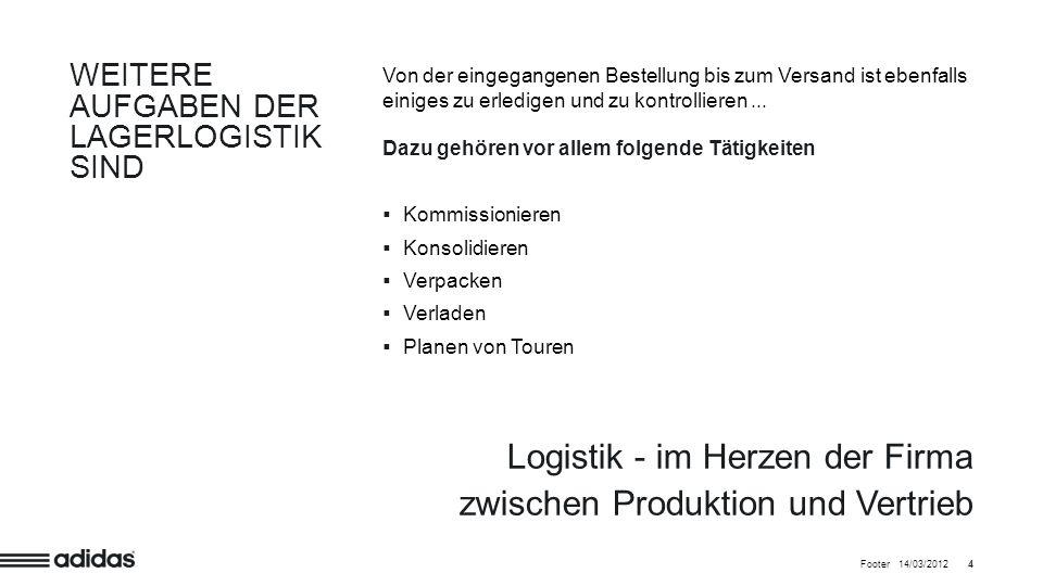14/03/2012Footer4 Von der eingegangenen Bestellung bis zum Versand ist ebenfalls einiges zu erledigen und zu kontrollieren... Dazu gehören vor allem f