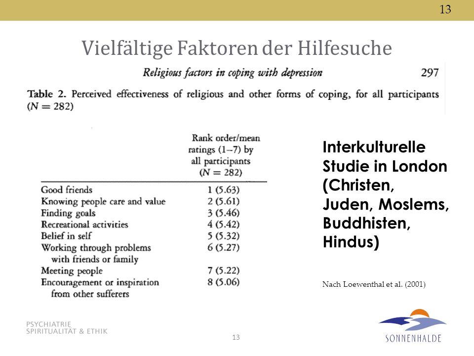13 Vielfältige Faktoren der Hilfesuche 13 Interkulturelle Studie in London (Christen, Juden, Moslems, Buddhisten, Hindus) Nach Loewenthal et al.
