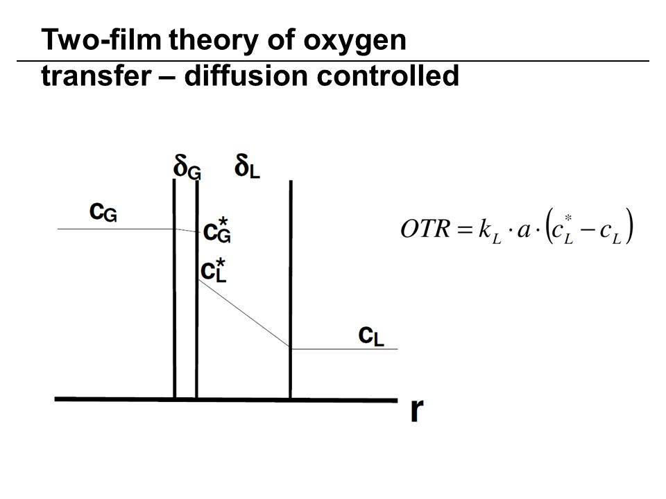 Two-film theory of oxygen transfer – diffusion controlled