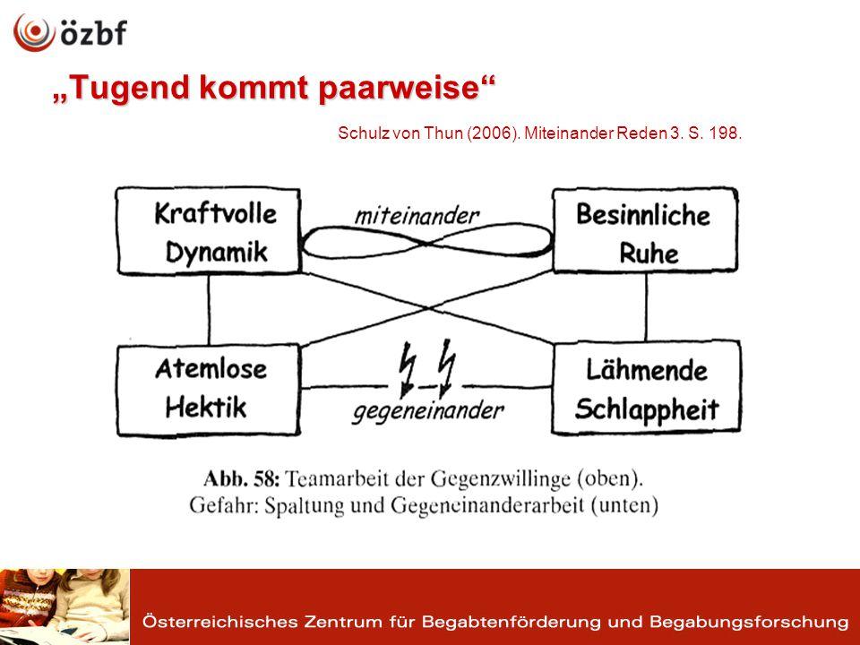 """""""Tugend kommt paarweise """"Tugend kommt paarweise Schulz von Thun (2006)."""