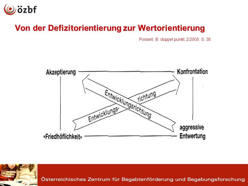 Von der Defizitorientierung zur Wertorientierung Von der Defizitorientierung zur Wertorientierung Possert, B.