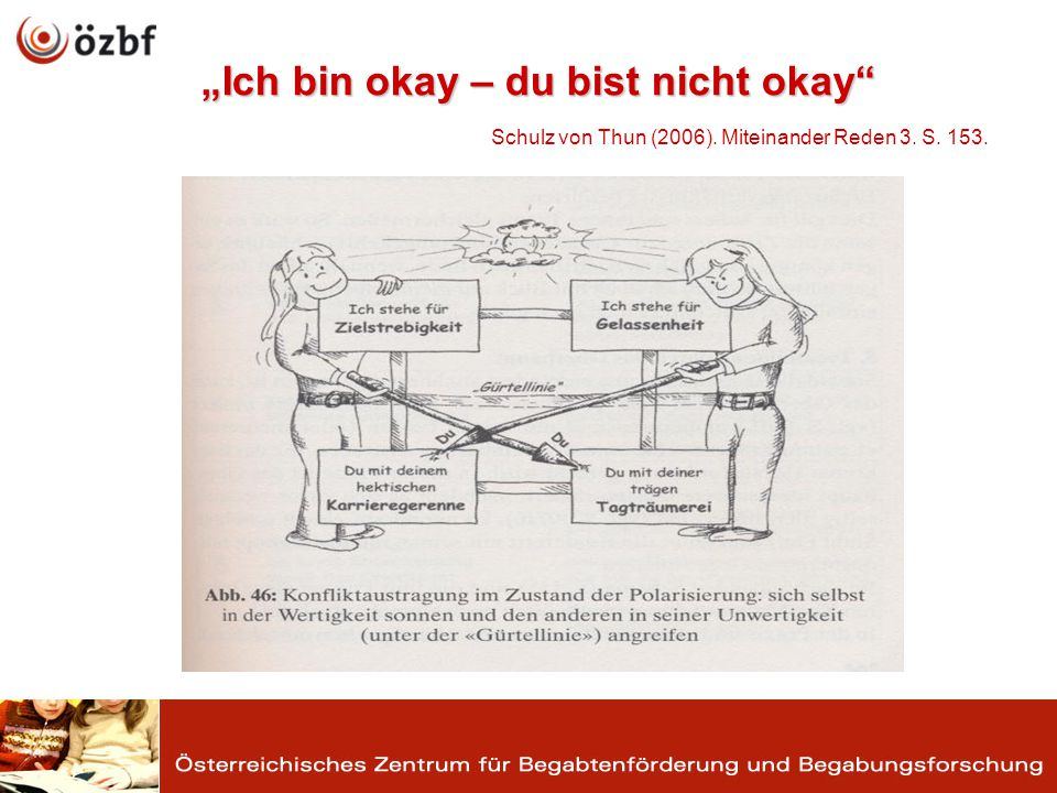 """""""Ich bin okay – du bist nicht okay """"Ich bin okay – du bist nicht okay Schulz von Thun (2006)."""