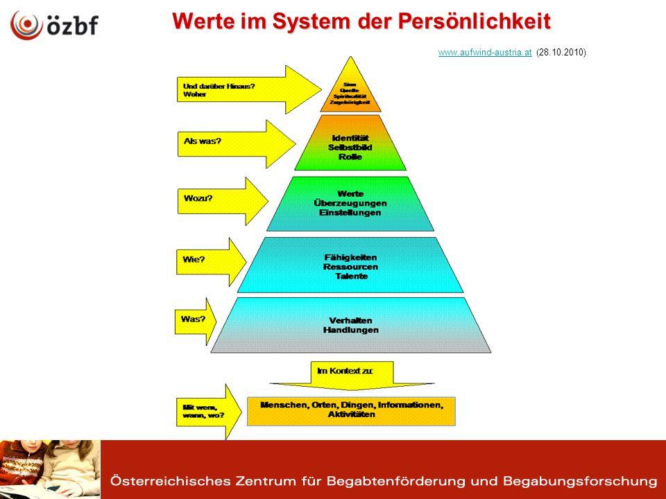 Was sind Werte.Was sind Werte. Psychologie, Soziologie Ziele, die wir im Leben erreichen bzw.