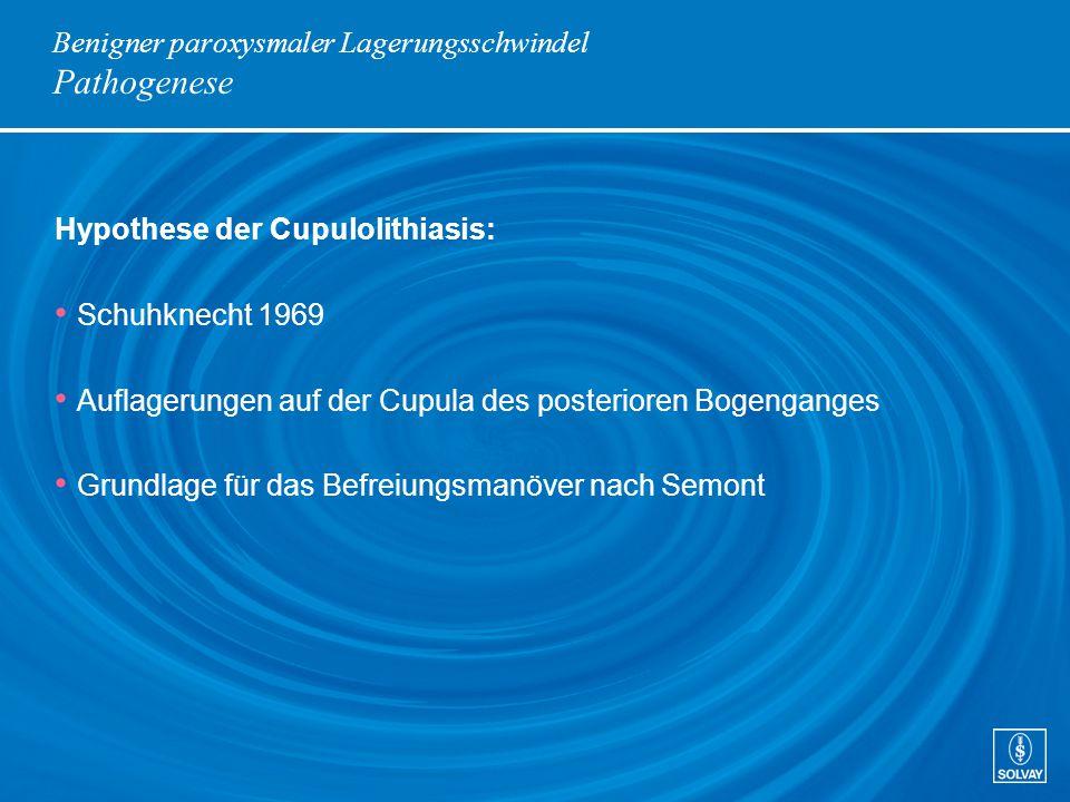 Benigner paroxysmaler Lagerungsschwindel Pathogenese Hypothese der Cupulolithiasis: Schuhknecht 1969 Auflagerungen auf der Cupula des posterioren Boge