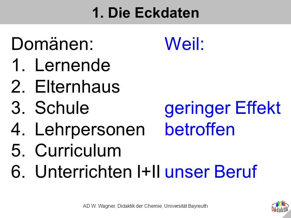 3 Richtigstellungen AD W.Wagner, Didaktik der Chemie, Universität Bayreuth Bsp.