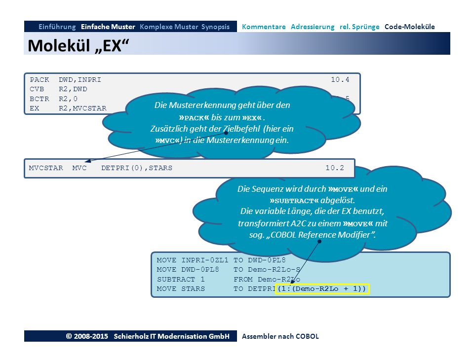 """Molekül """"EX"""" Einführung Einfache Muster Komplexe Muster SynopsisKommentare Adressierung rel. Sprünge Code-Moleküle © 2008-2015 Schierholz IT Modernisa"""