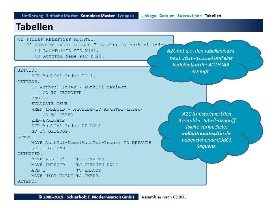Tabellen Einführung Einfache Muster Komplexe Muster SynopsisLinkage Dateien Subroutinen Tabellen © 2008-2015 Schierholz IT Modernisation GmbHAssembler