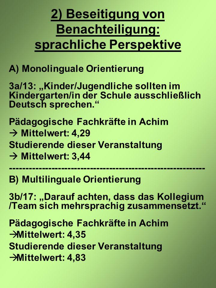 """2) Beseitigung von Benachteiligung: sprachliche Perspektive A) Monolinguale Orientierung 3a/13: """"Kinder/Jugendliche sollten im Kindergarten/in der Schule ausschließlich Deutsch sprechen. Pädagogische Fachkräfte in Achim  Mittelwert: 4,29 Studierende dieser Veranstaltung  Mittelwert: 3,44 ------------------------------------------------------------- B) Multilinguale Orientierung 3b/17: """"Darauf achten, dass das Kollegium /Team sich mehrsprachig zusammensetzt. Pädagogische Fachkräfte in Achim  Mittelwert: 4,35 Studierende dieser Veranstaltung  Mittelwert: 4,83"""