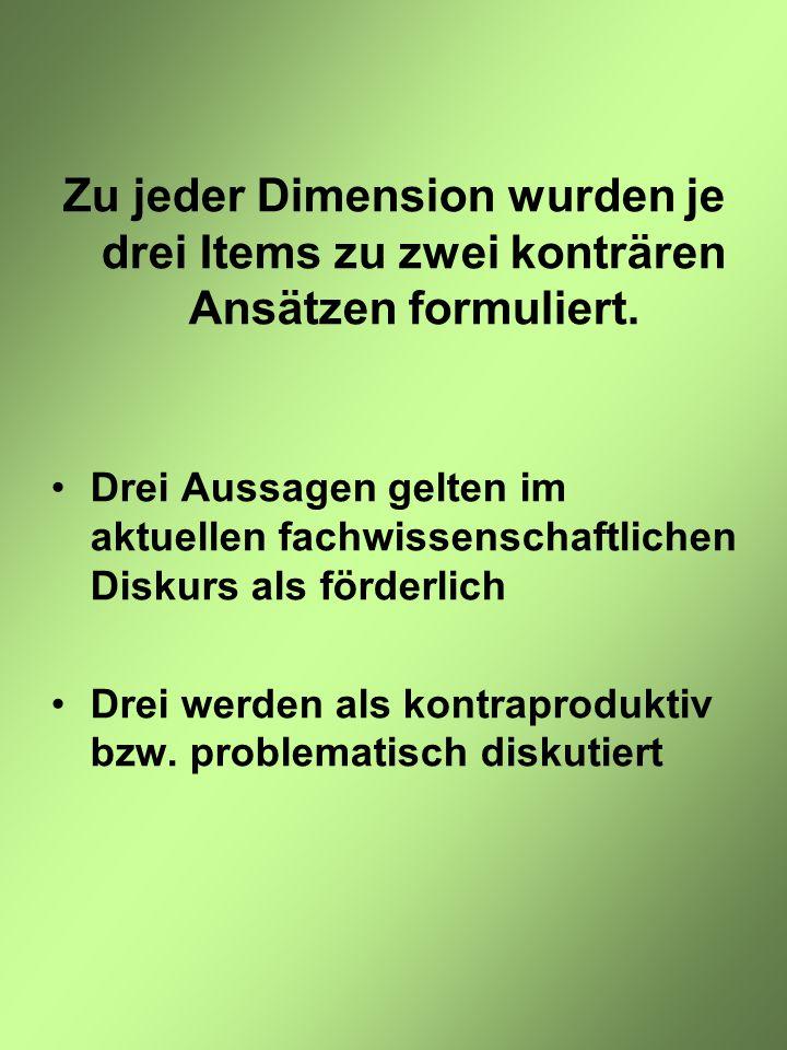 Zu jeder Dimension wurden je drei Items zu zwei konträren Ansätzen formuliert.