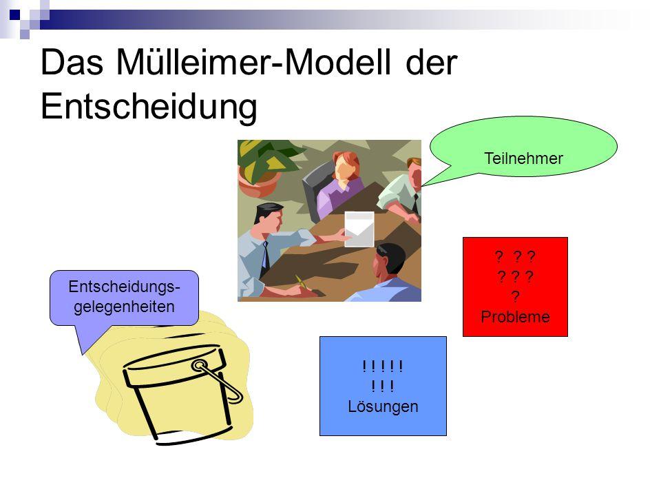 Das Mülleimer-Modell der Entscheidung ? ? ? ? Probleme ! ! ! ! ! ! ! ! Lösungen Entscheidungs- gelegenheiten Teilnehmer