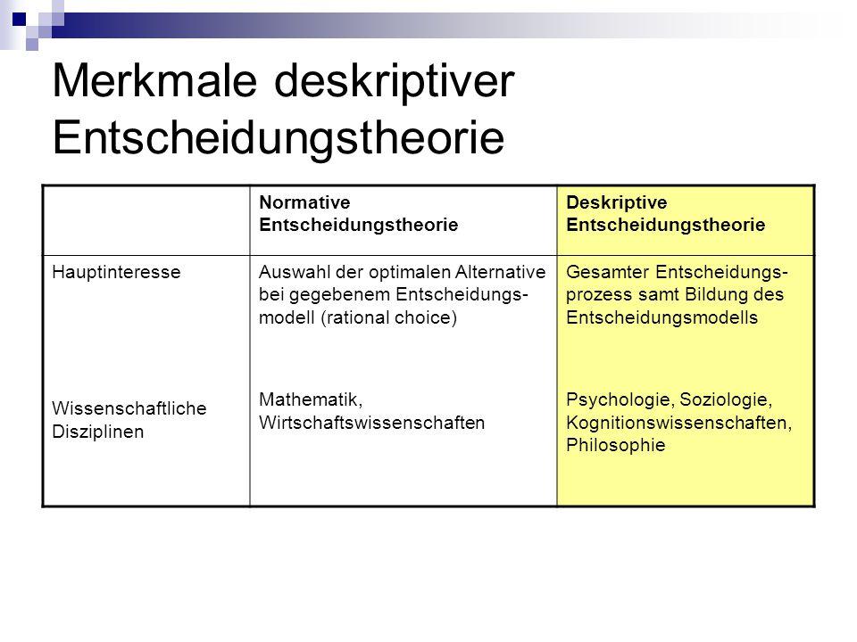 Merkmale deskriptiver Entscheidungstheorie Normative Entscheidungstheorie Deskriptive Entscheidungstheorie Hauptinteresse Wissenschaftliche Diszipline