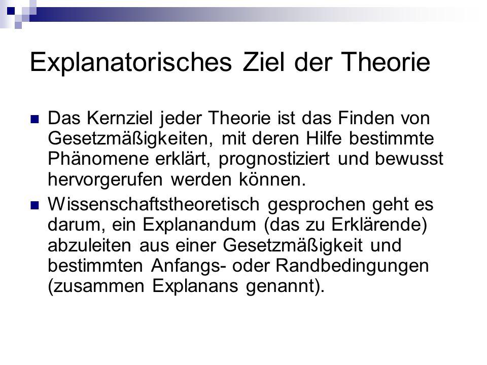 Explanatorisches Ziel der Theorie Das Kernziel jeder Theorie ist das Finden von Gesetzmäßigkeiten, mit deren Hilfe bestimmte Phänomene erklärt, progno