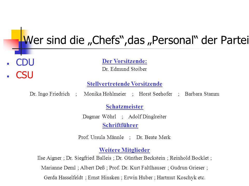 """Wer sind die """"Chefs"""",das """"Personal"""" der Partei CDU CSU Die Vorsitzende: Dr. Angela Merkel Stellvertretende Vorsitzende Dr. Annette Schavan ; Dr. Jürge"""