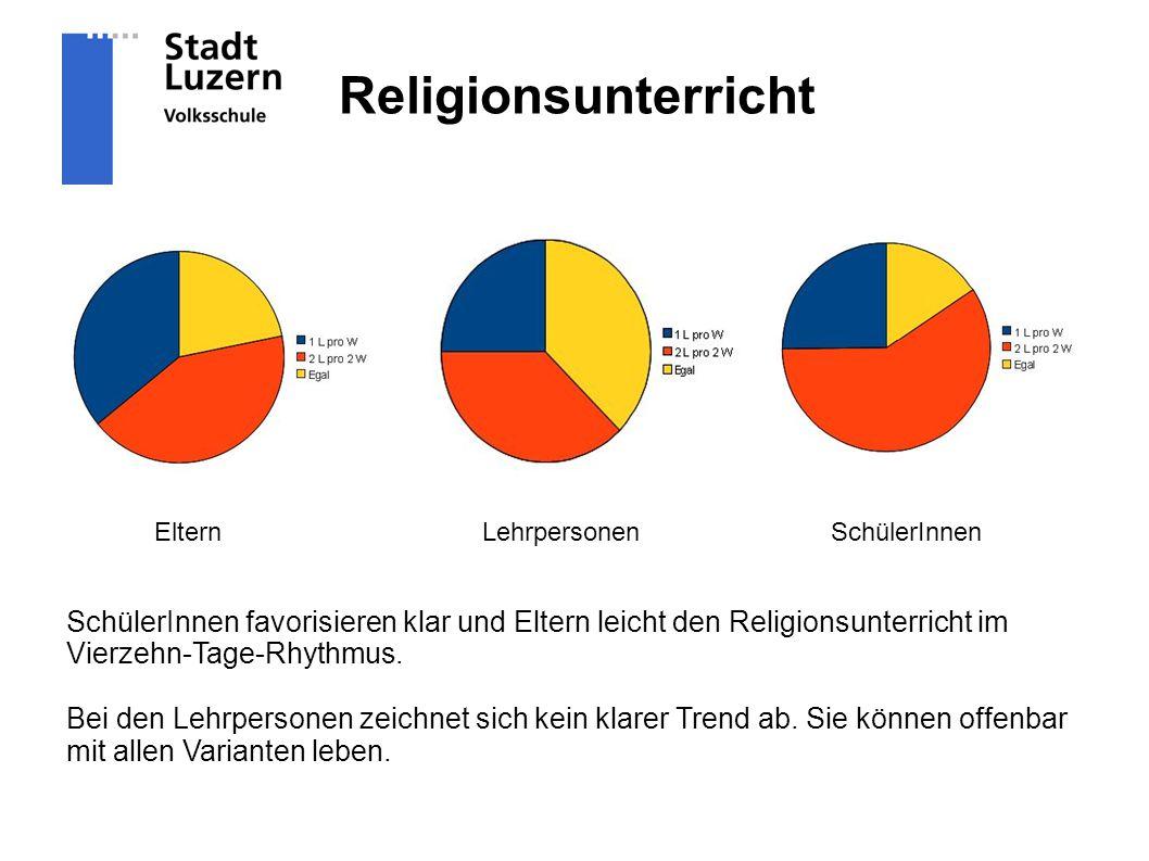 Religionsunterricht SchülerInnen favorisieren klar und Eltern leicht den Religionsunterricht im Vierzehn-Tage-Rhythmus.