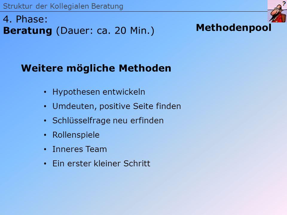Struktur der Kollegialen Beratung 4. Phase: Beratung (Dauer: ca. 20 Min.) Methodenpool Weitere mögliche Methoden Hypothesen entwickeln Umdeuten, posit