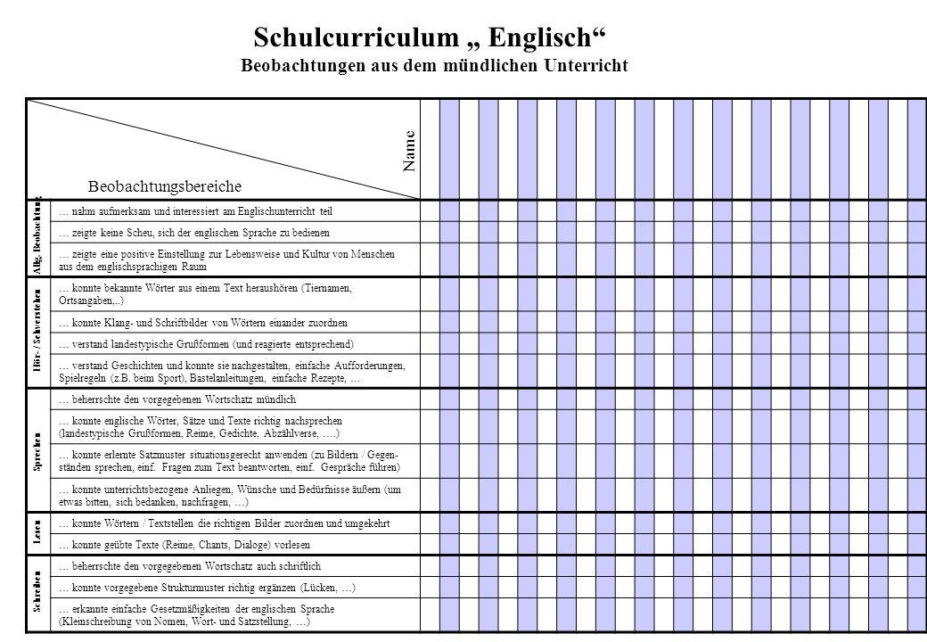 """Schulcurriculum """"Englisch KlassenstufenLeistungsüberprüfung und Wertung 1  Teilnahme optional 2 3  Mündliche Mitarbeit Beobachtungen aus dem mündlichen Unterricht anhand des differenzierten Beobachtungsbogens  Lernkontrollen, die die Bereiche Hör- / Hör- Sehverstehen / Lesen und Schreiben überprüfen  Unterrichtsdokumentation (z.B."""