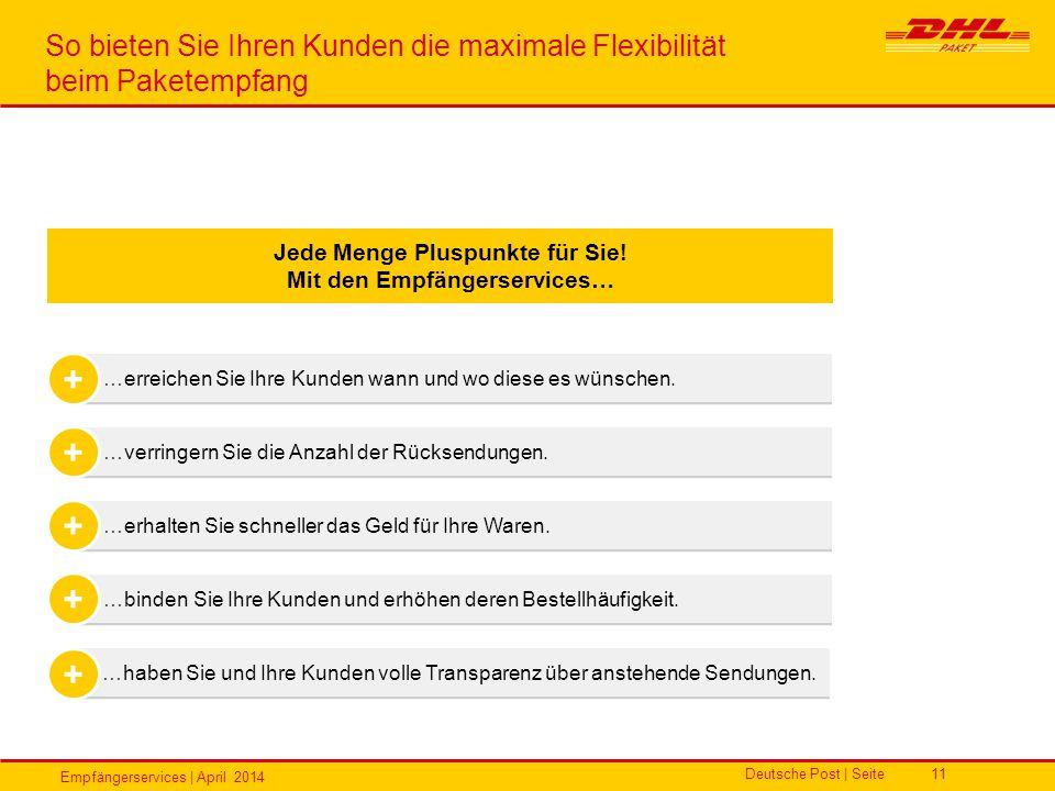 Empfängerservices | April 2014 Deutsche Post | Seite11 So bieten Sie Ihren Kunden die maximale Flexibilität beim Paketempfang Jede Menge Pluspunkte fü