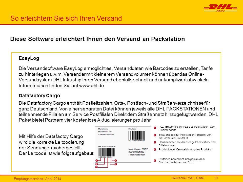 Empfängerservices | April 2014 Deutsche Post | Seite21 So erleichtern Sie sich Ihren Versand Diese Software erleichtert Ihnen den Versand an Packstati