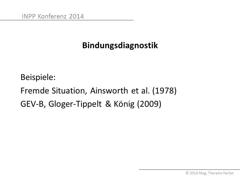 INPP Konferenz 2014 © 2014 Mag. Theresia Herbst Bindungsdiagnostik Beispiele: Fremde Situation, Ainsworth et al. (1978) GEV-B, Gloger-Tippelt & König