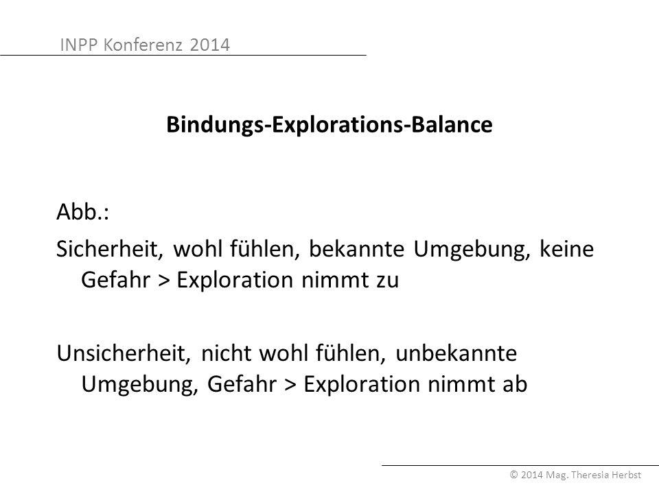 INPP Konferenz 2014 © 2014 Mag. Theresia Herbst Bindungs-Explorations-Balance Abb.: Sicherheit, wohl fühlen, bekannte Umgebung, keine Gefahr > Explora