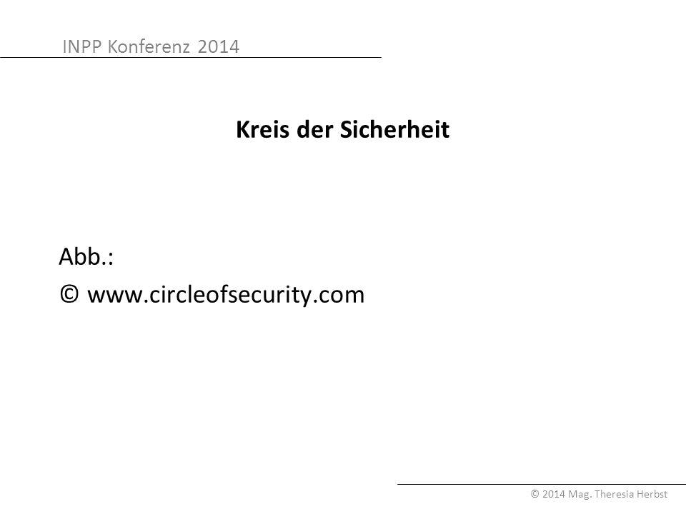 INPP Konferenz 2014 © 2014 Mag. Theresia Herbst Kreis der Sicherheit Abb.: © www.circleofsecurity.com