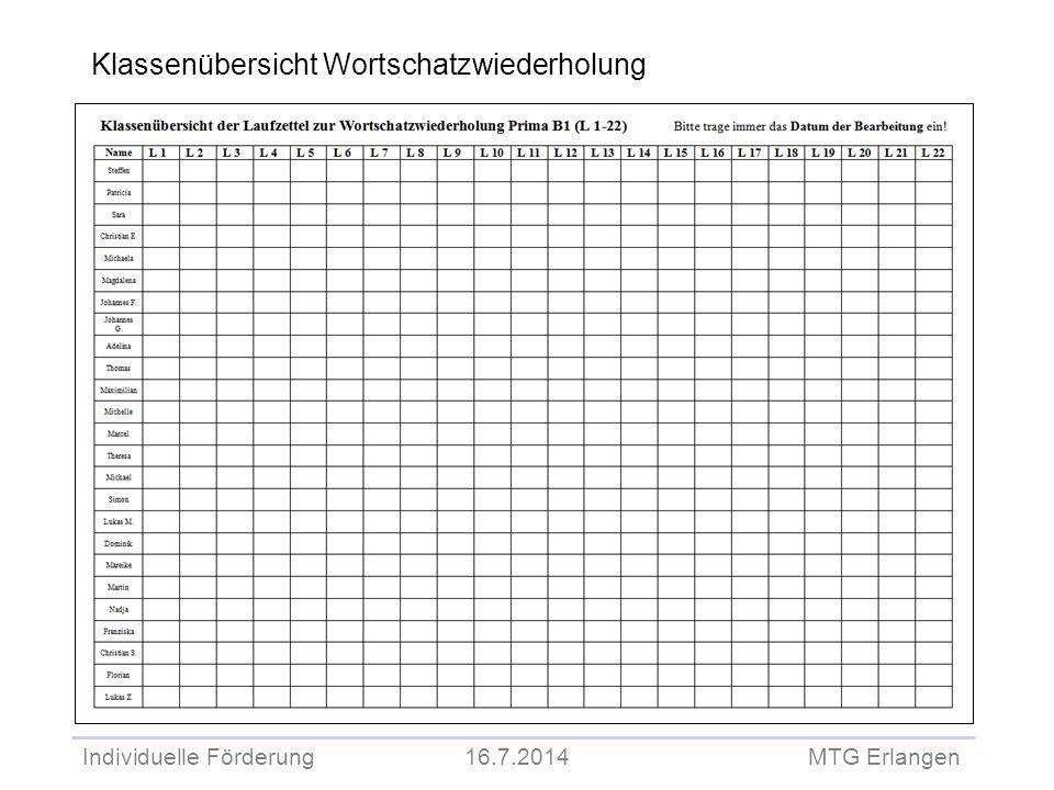 Individuelle Förderung 16.7.2014 MTG Erlangen Klassenübersicht Wortschatzwiederholung
