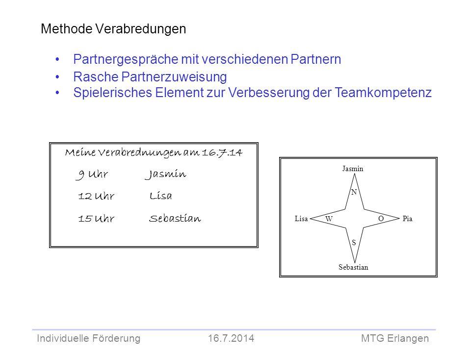 Individuelle Förderung 16.7.2014 MTG Erlangen Methode Verabredungen Partnergespräche mit verschiedenen Partnern Rasche Partnerzuweisung Spielerisches