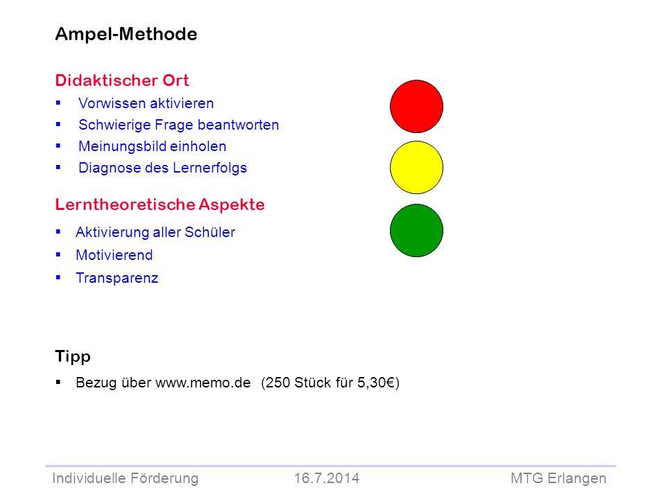 Individuelle Förderung 16.7.2014 MTG Erlangen Didaktischer Ort  Vorwissen aktivieren  Schwierige Frage beantworten  Meinungsbild einholen  Diagnos