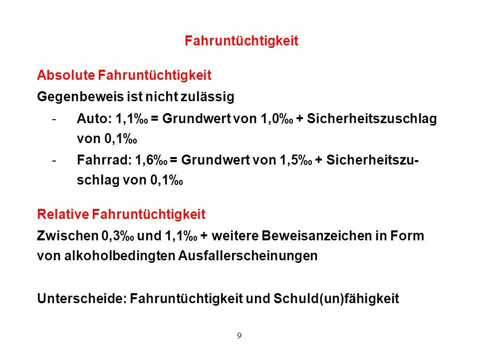 9 Fahruntüchtigkeit Absolute Fahruntüchtigkeit Gegenbeweis ist nicht zulässig -Auto: 1,1‰ = Grundwert von 1,0‰ + Sicherheitszuschlag von 0,1‰ -Fahrrad