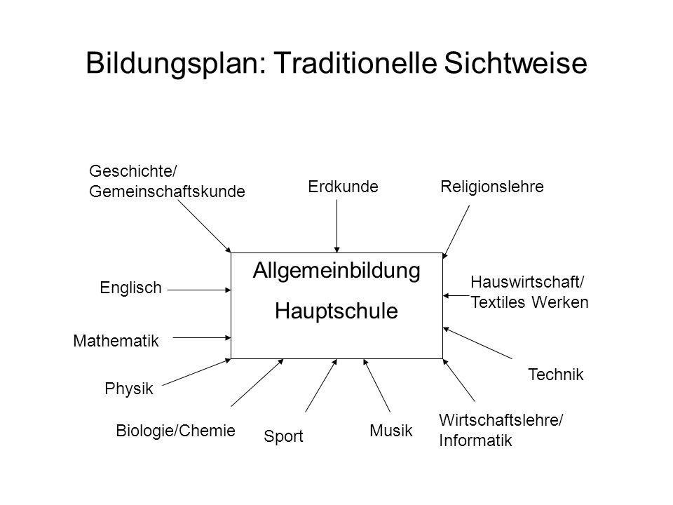Bildungsplan: Traditionelle Sichtweise Allgemeinbildung Hauptschule ReligionslehreErdkunde Geschichte/ Gemeinschaftskunde Englisch Mathematik Physik B