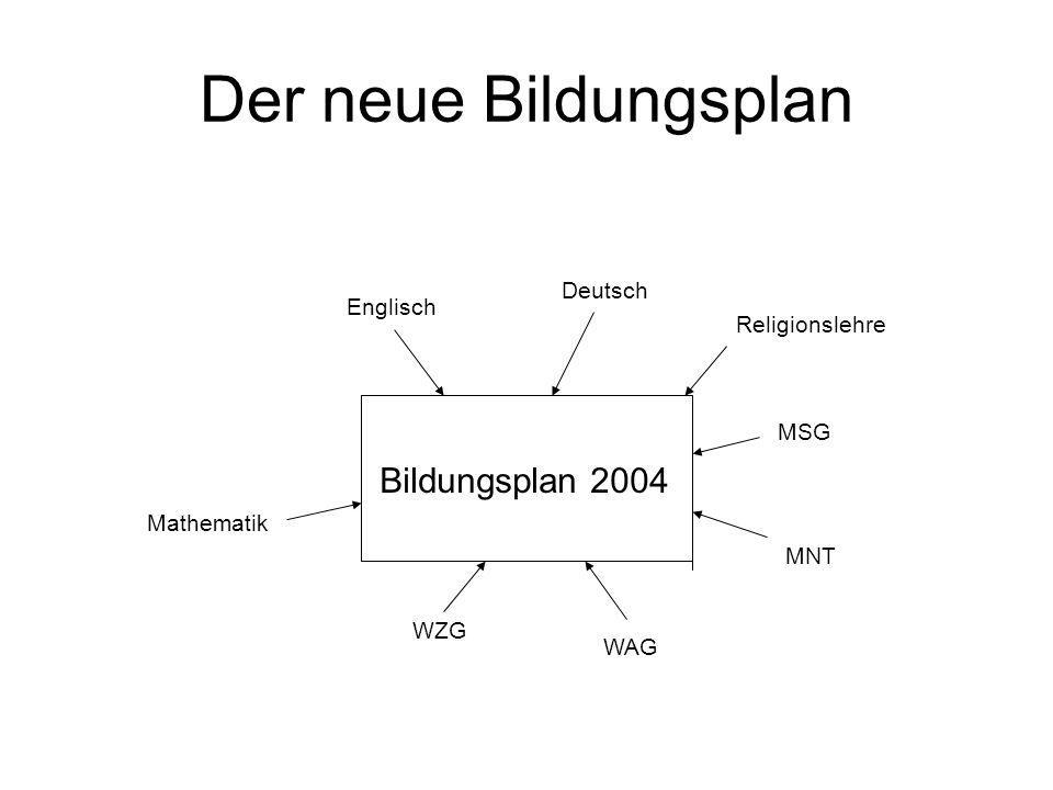 Der neue Bildungsplan Bildungsplan 2004 Religionslehre Deutsch Englisch Mathematik WZG WAG MNT MSG
